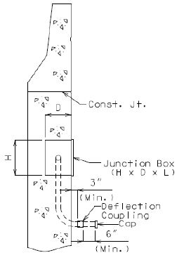 Part Section A-A Note: Single conduit shown, multiple conduits similar.
