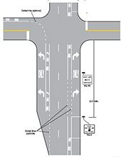 The MUTCD's Fig. 9C-1, Example of intersection pavement markings:  Designated Bicycle Lane with left-turn area, Heavy Turn Volumes, Parking, One-Way Traffic or Divided Highway