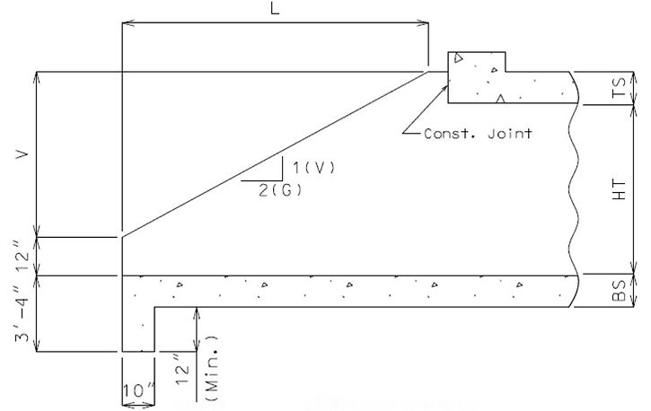 Fig. 751.8.1.4.2 Typical Dimensions of Wing Wall