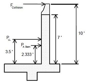 751.24.3.5 reinforcement stem.jpg