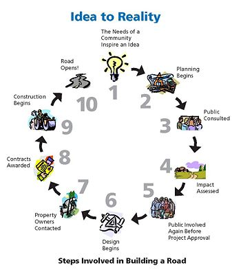 138 Idea to Reality Graphic.jpg