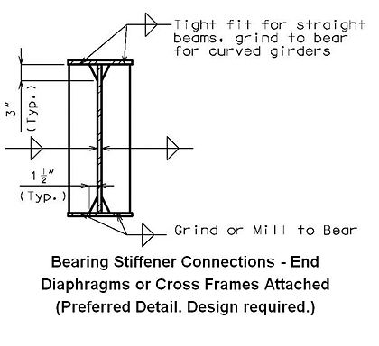 751.14.5.1 bearing end preferred.jpg