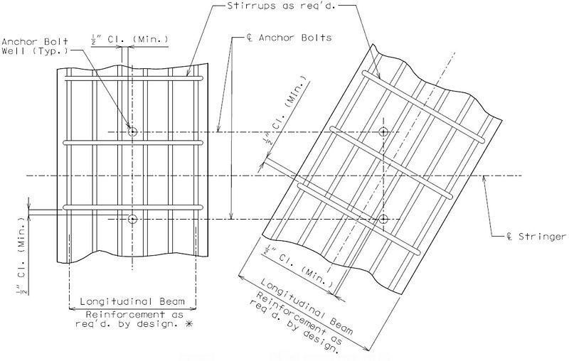 751 11 Bearings - Engineering Policy Guide