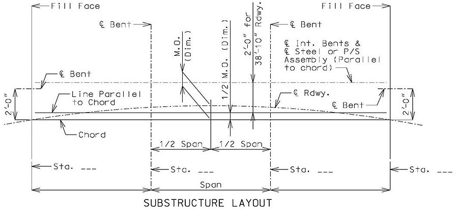 751 5 Structural Detailing Guidelines - Engineering Policy Guide