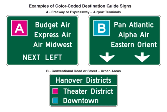Fig. 903.7.3, Examples of color-coded sign assemblies