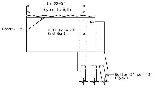 751 34 Concrete Pile Cap Non-Integral End Bents