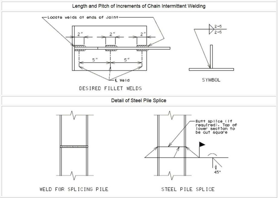 7515 Structural Detailing Guidelines Engineering Policy Guide