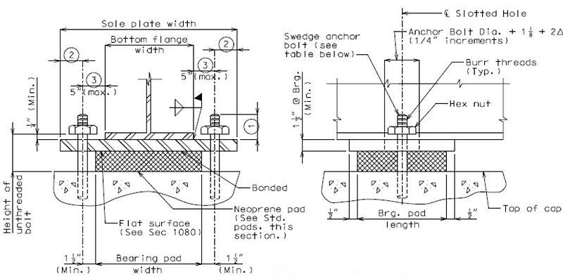 75111 Bearings Engineering Policy Guide