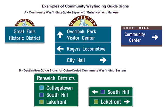 Fig. 903.7.49.1, Example of Community Wayfinding Guide Signs