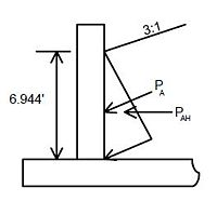 751.24.3.3 reinforcement stem.jpg
