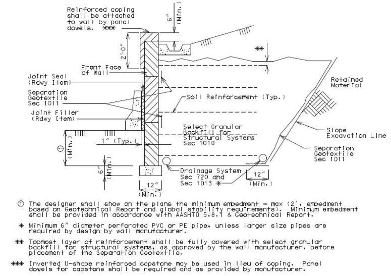 Block Retaining Wall Design Manual: 751.24 LFD Retaining Walls