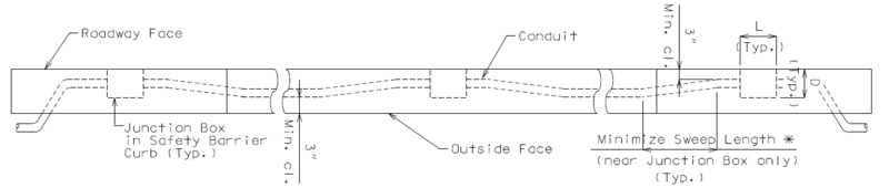 * Minimize length of sweep in order to lessen the number of #5-R1 bars necessary to bend in field. Part Plan of Safety Barrier Curb Showing Delineated Conduit System Placement Only (Use where Junction Box is in safety barrier curb only) Note: Single conduit shown, multiple conduits similar. Expansion fittings not shown for clarity. Drawing is not to scale.