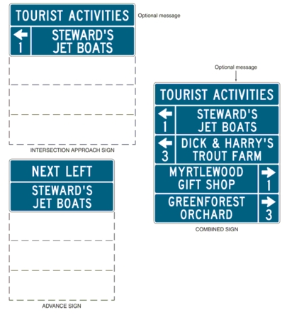 Fig. 903.12.2.1, Examples of Tourist-Oriented Directional Signs