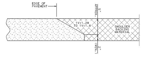 Fig. 550.1, Safety Edge Configuration for Concrete Pavements and Concrete Overlays.The range of slope is equal to 29° to 40°.