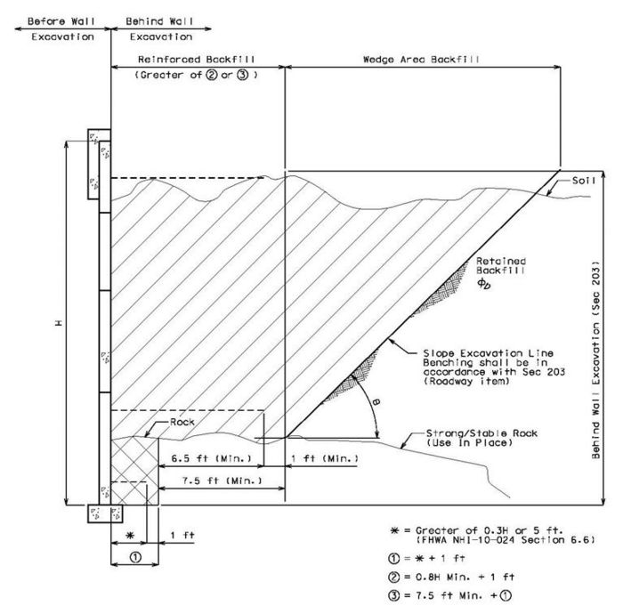751 6 General Quantities - Engineering Policy Guide