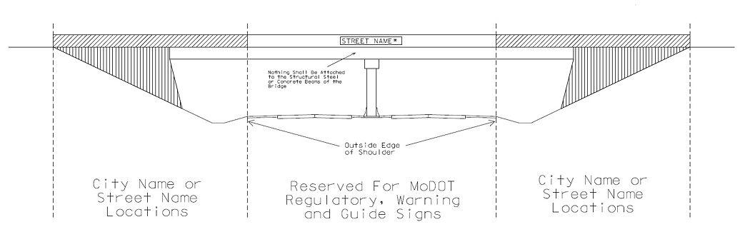 Fig. 241.4, Display of Signs and Messages on Bridges* The maximum street name sign size is limited to 240 in. x 30 in.
