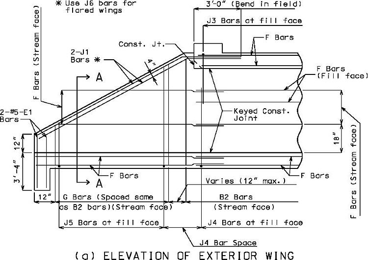 7518 lrfd concrete box culverts engineering policy guide fig ccuart Images