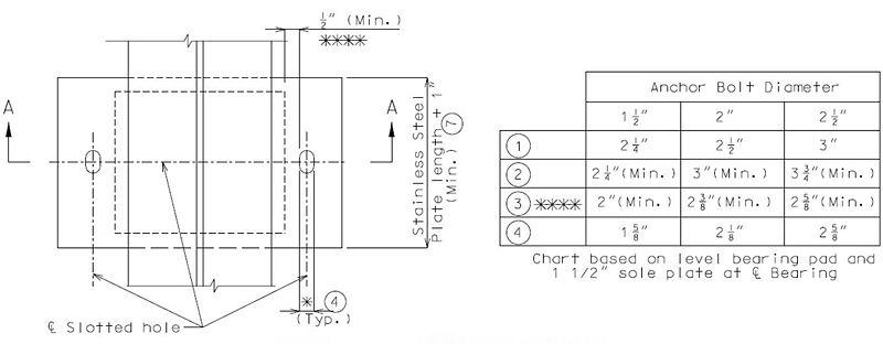 751 11 Bearings Engineering Policy Guide