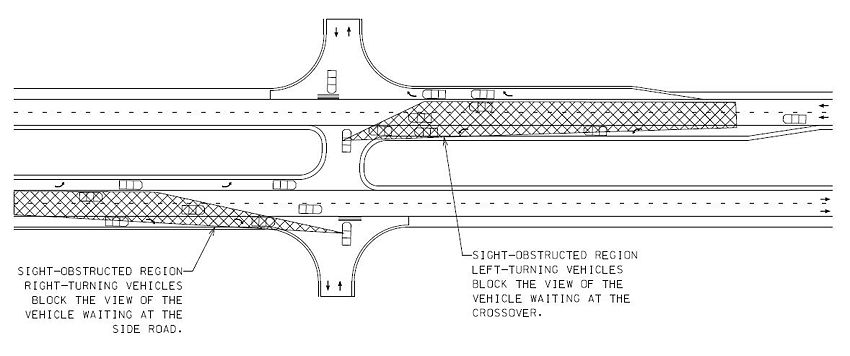 Potential Sight Distance Concerns with Traditional Left-Turn and Right-Turn Auxillary Lane Designs