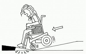 Excessive slope differences between gutter and ramp can cause wheelchairs to tip forward