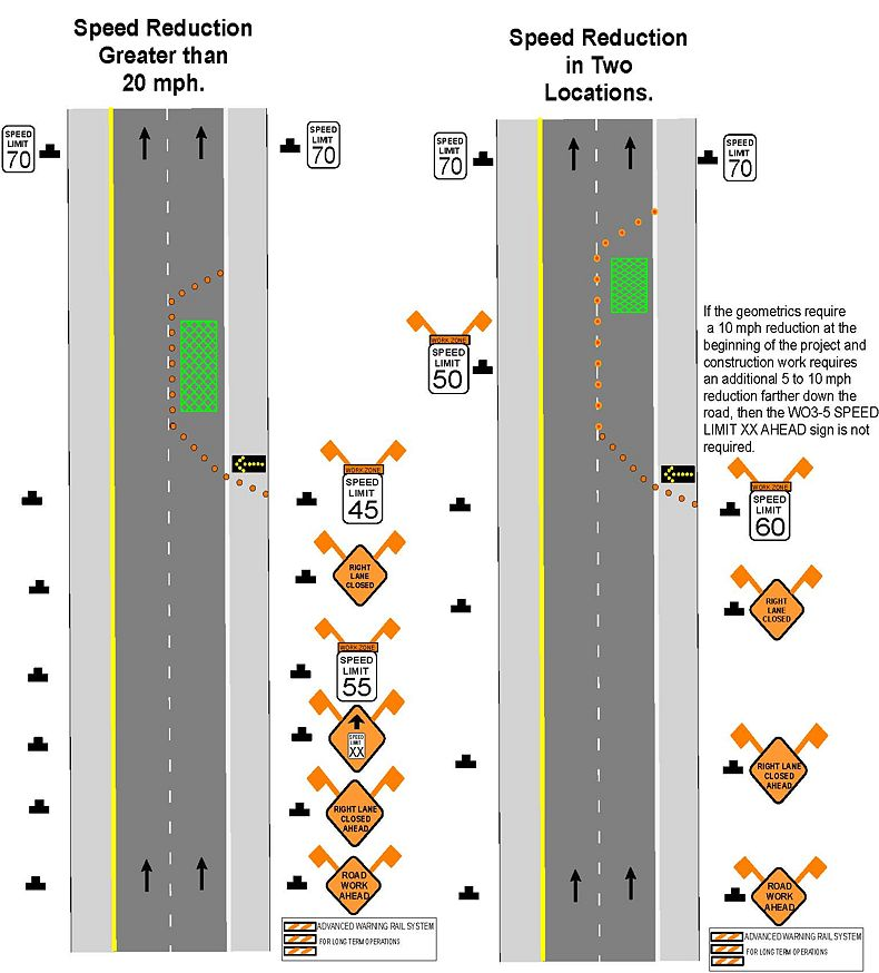 automatic speed control in speed limit zone pdf