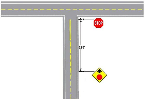 Fig. 903.6.28. Example For Placement of Stop Ahead Sign, Condition B: Posted Speed at 55 mph.