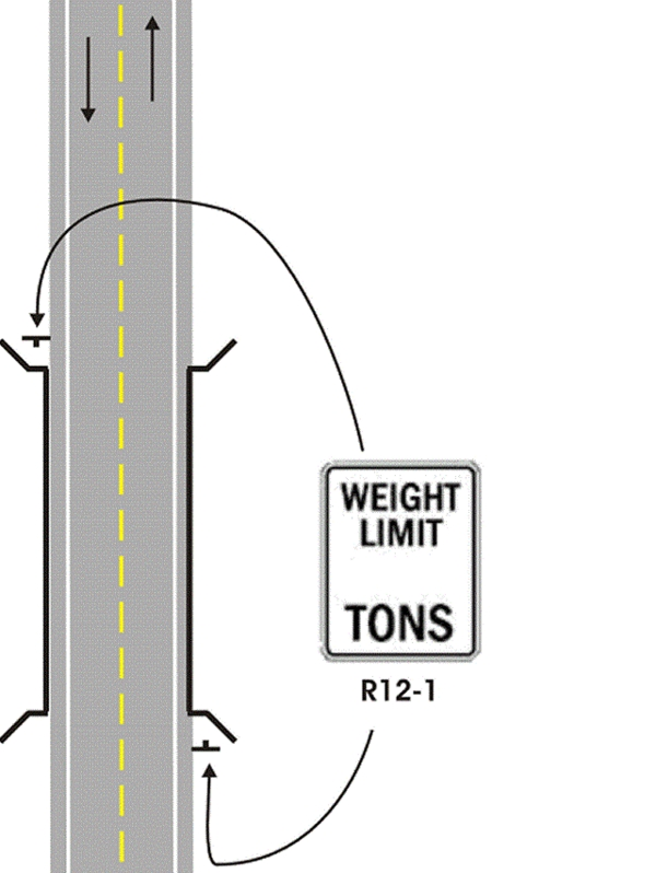 Fig. 903.5.36.2 Two-Lane Bridge Weight Limit Restriction Category S-3 and S-C3